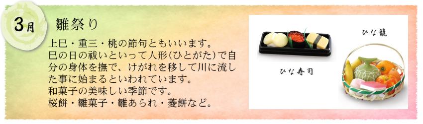 大丸:歳時のお菓子・3月・雛祭り